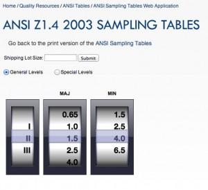 ansi_sampling