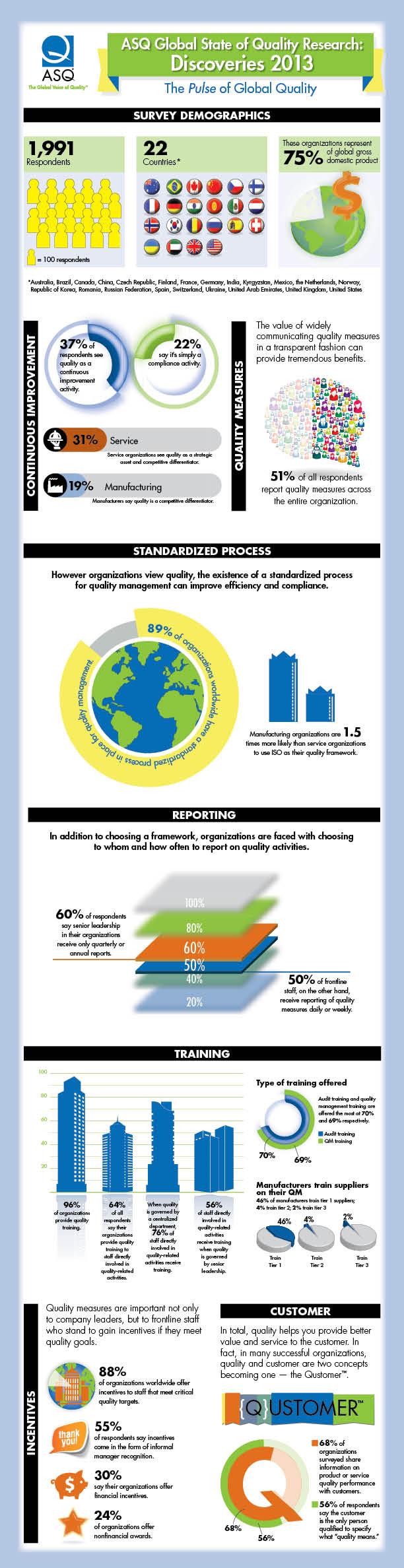 35315-GSoQ-infographic1
