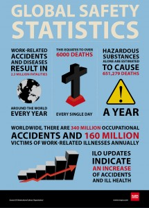 oc1313-world-safety-day-infographicv3
