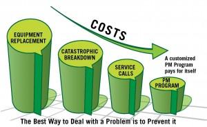 preventive-maintenance-graph-horizon_revised