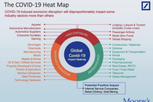 Covid-19 heat Map
