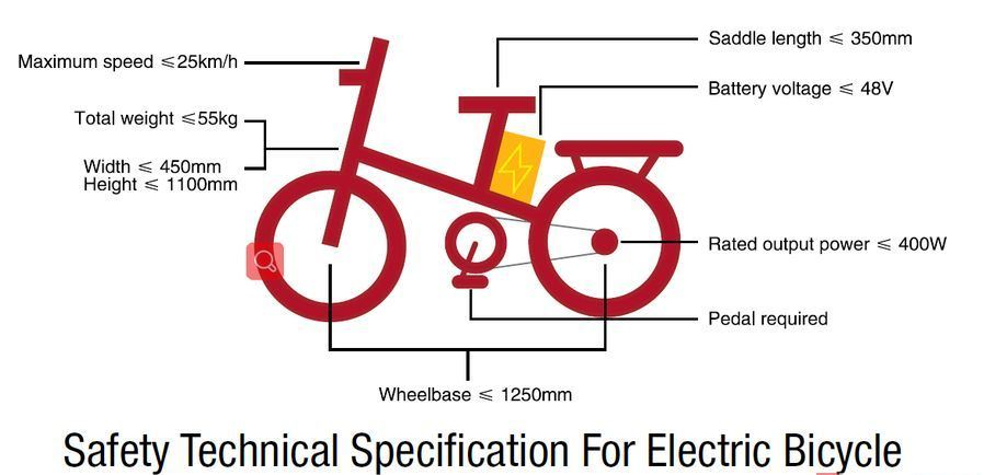 Technical Specification for Electric Bike