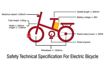 Importing E-Bikes from China? Recognizing Production Risks and Improving Quality